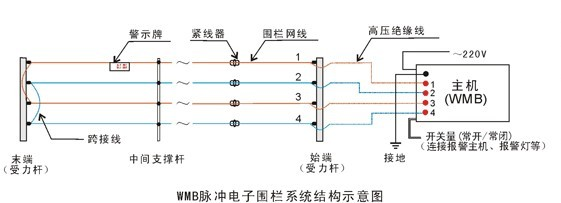 电路 电路图 电子 原理图 561_203